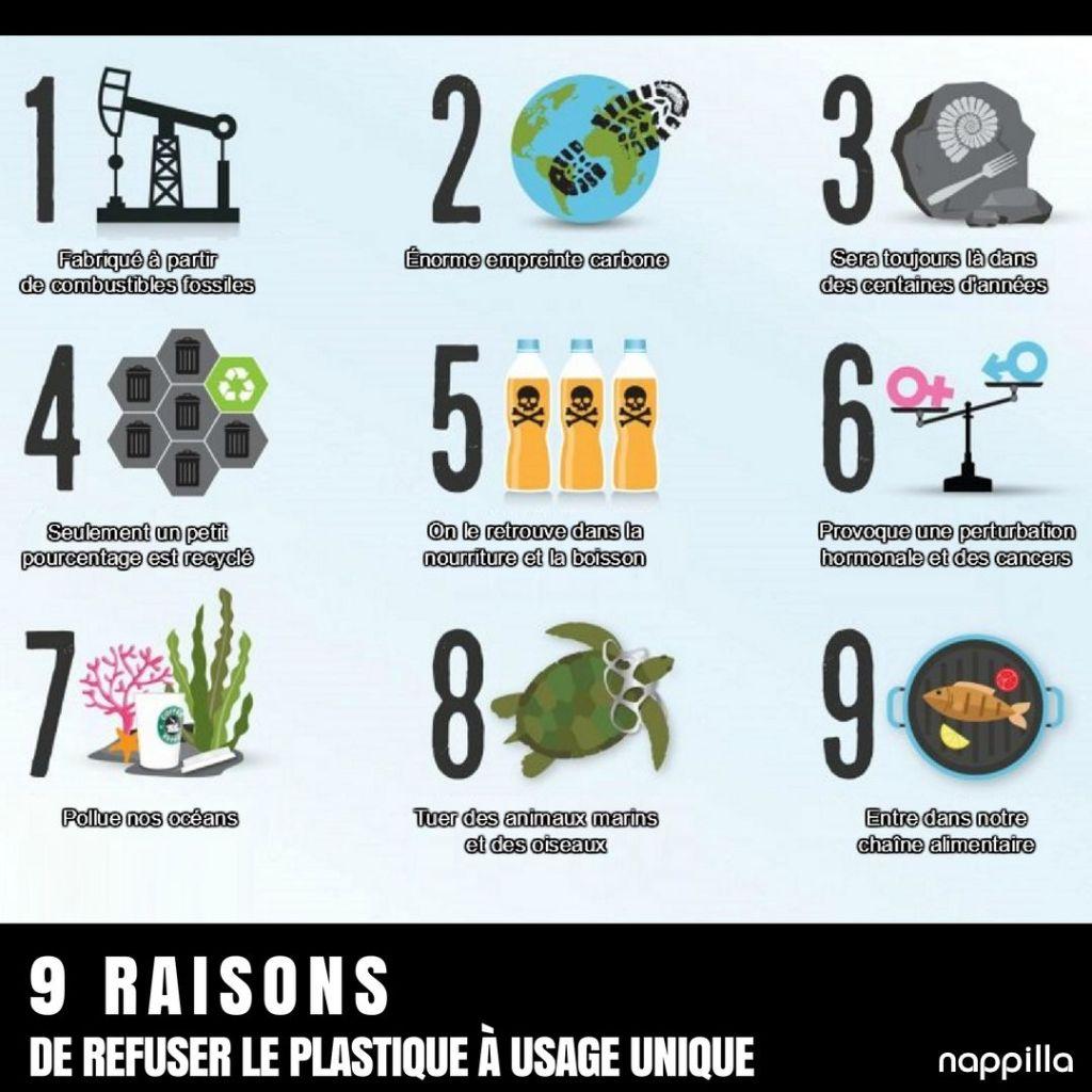 9 raisons de refuser le plastique à usage unique