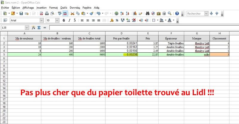 comparatif  des papiers toilette - Nappilla