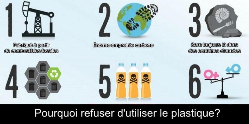 9 raisons de refuser le plastique à usage unique.