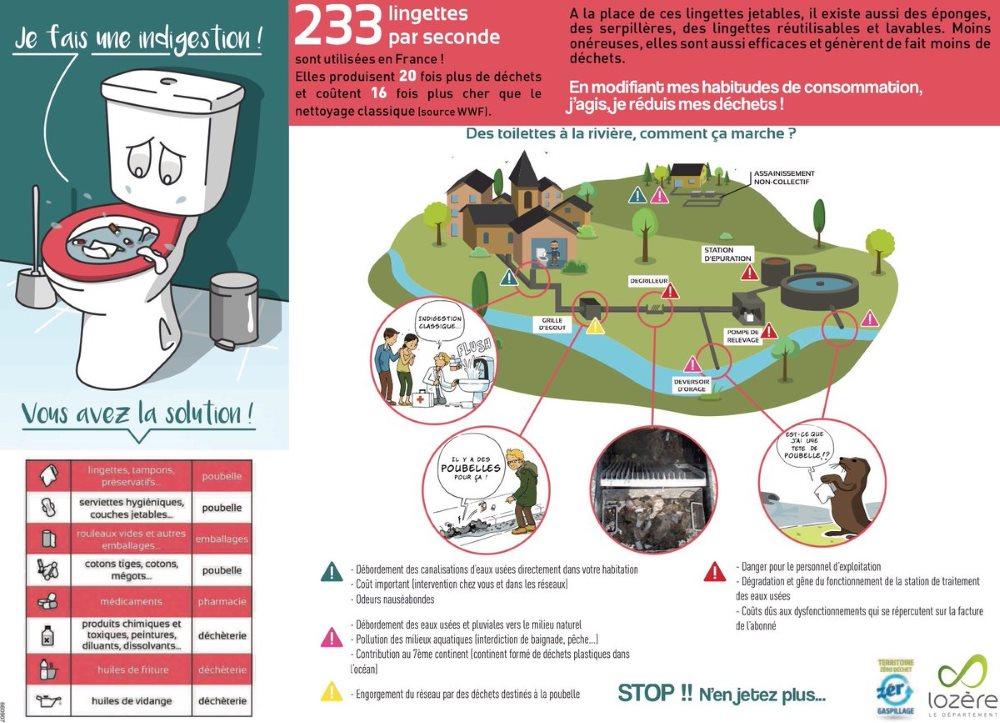 Jetez des lingettes dans les installations d'assainissements à de graves conséquences sur l'environnement alors STOP!!