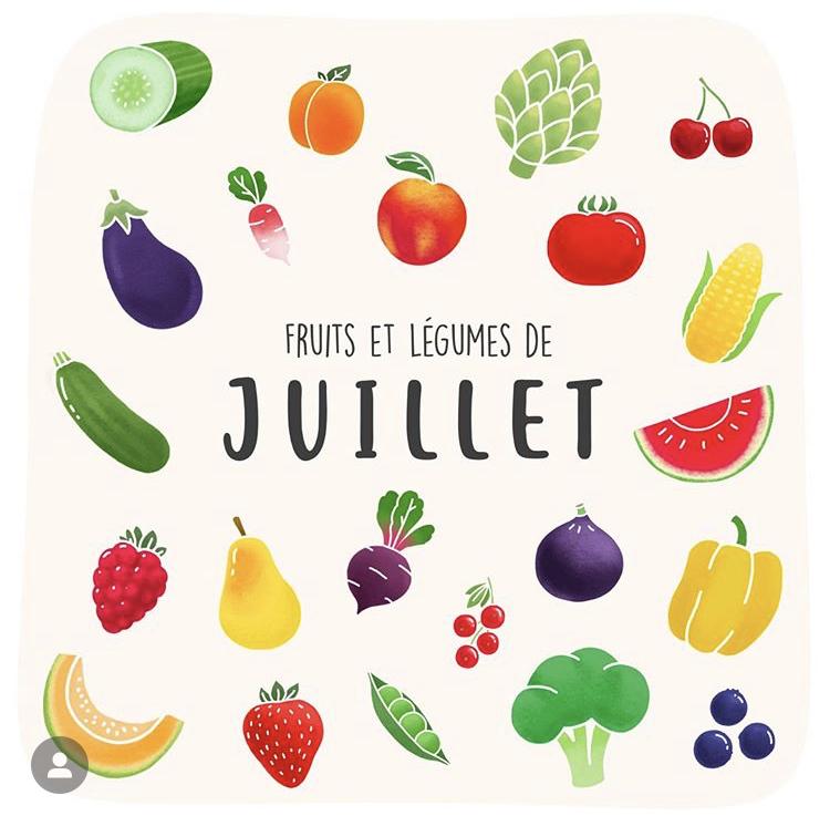 Calendrier des fruits et légumes du mois de juillet - Nappilla - Luxembourg