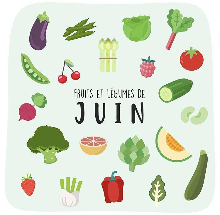 Calendrier des fruits et légumes du mois de juin - Nappilla - Luxembourg