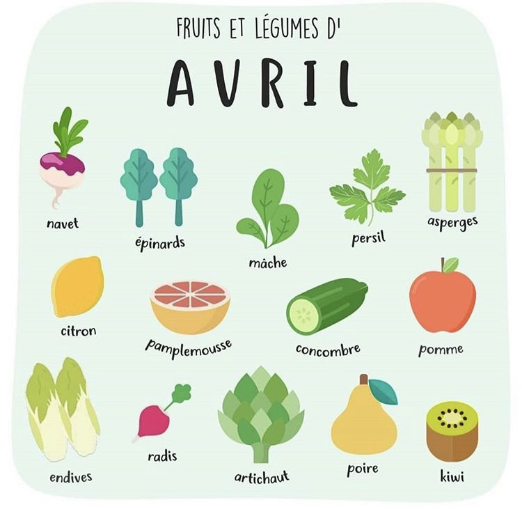 Calendrier des fruits et légumes du mois d'avril - nappilla- Luxembourg