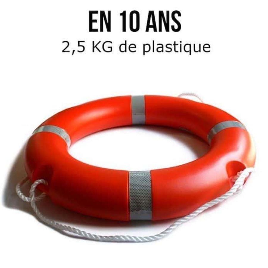 2.5 kilos de plastique en 10 ans - Nappilla blog - Blog zéro déchet