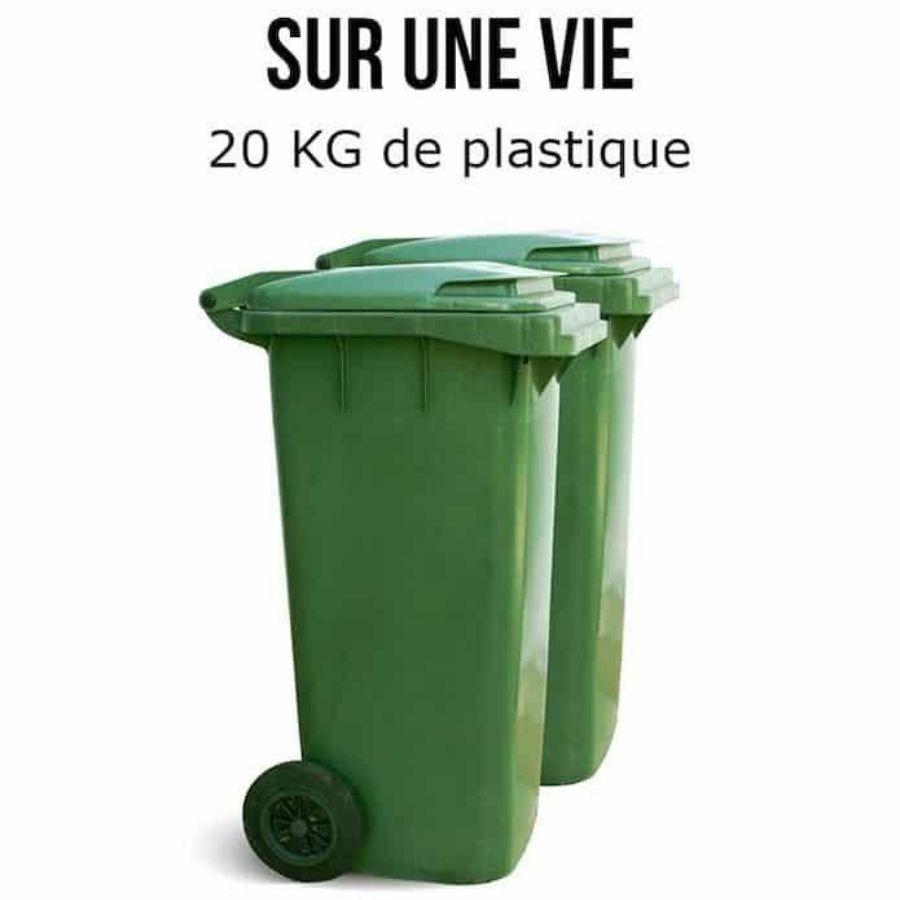 20 kilos de plastique sur une vie- Nappilla blog - Blog zéro déchet