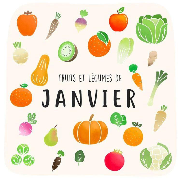 Calendrier des fruits et légumes du mois de Janvier