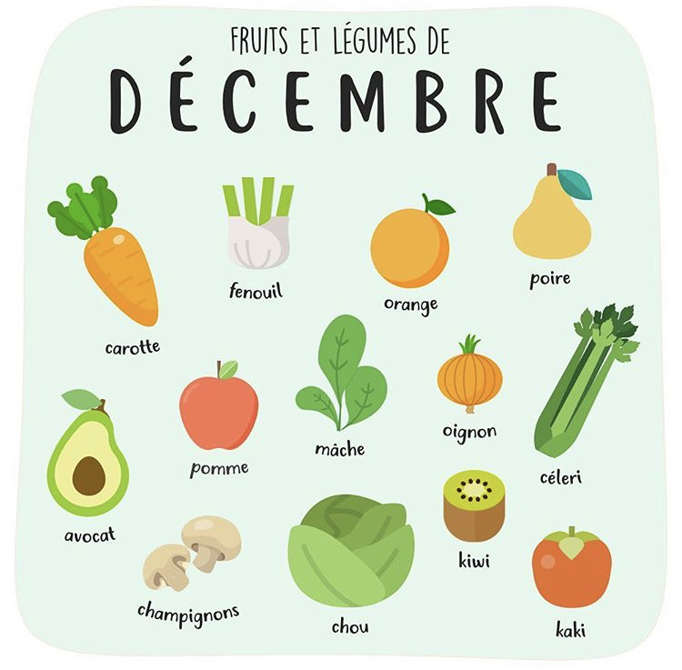 Calendrier des fruits et légumes du mois de décembre